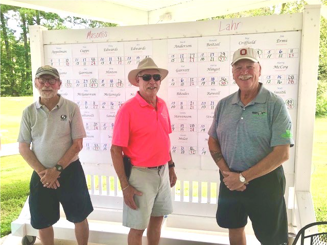 GOLF NEWS: Masonis and Lahr Cups 2020
